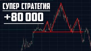 INTRADE BAR СТРАТЕГИЯ ТОРГОВЛИ +80000 ТЫСЯЧ!