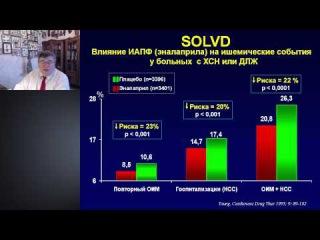 Блокада РААС: место ИАПФ и других нейрогормональных ингибиторов в лечении ХСН