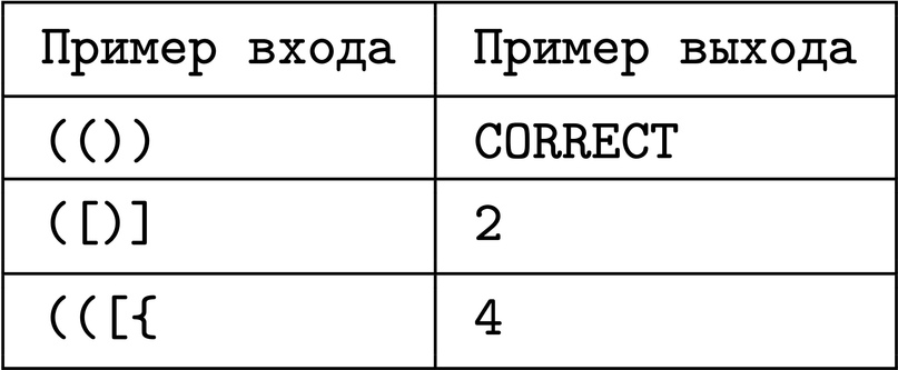 Правильные скобочные последовательности, изображение №1