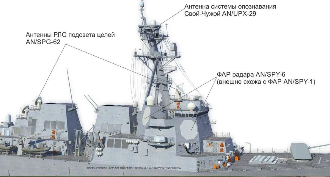 Радар США